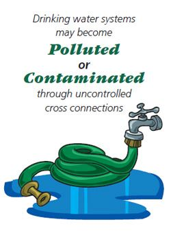 Polluted or Contaminated  Information